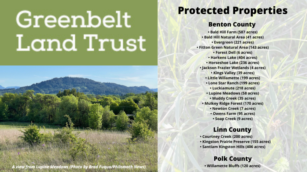 Graphic showing Greenbelt Land Trust's protected properties